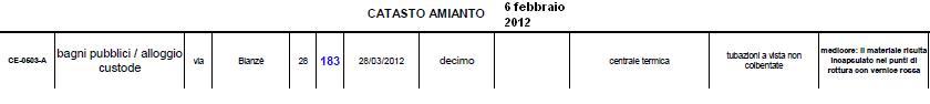 catasto amianto 06022012